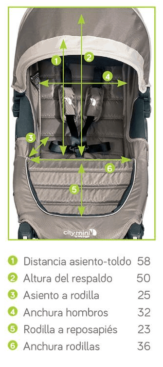 Baby Jogger City Mini 4 medidas asiento