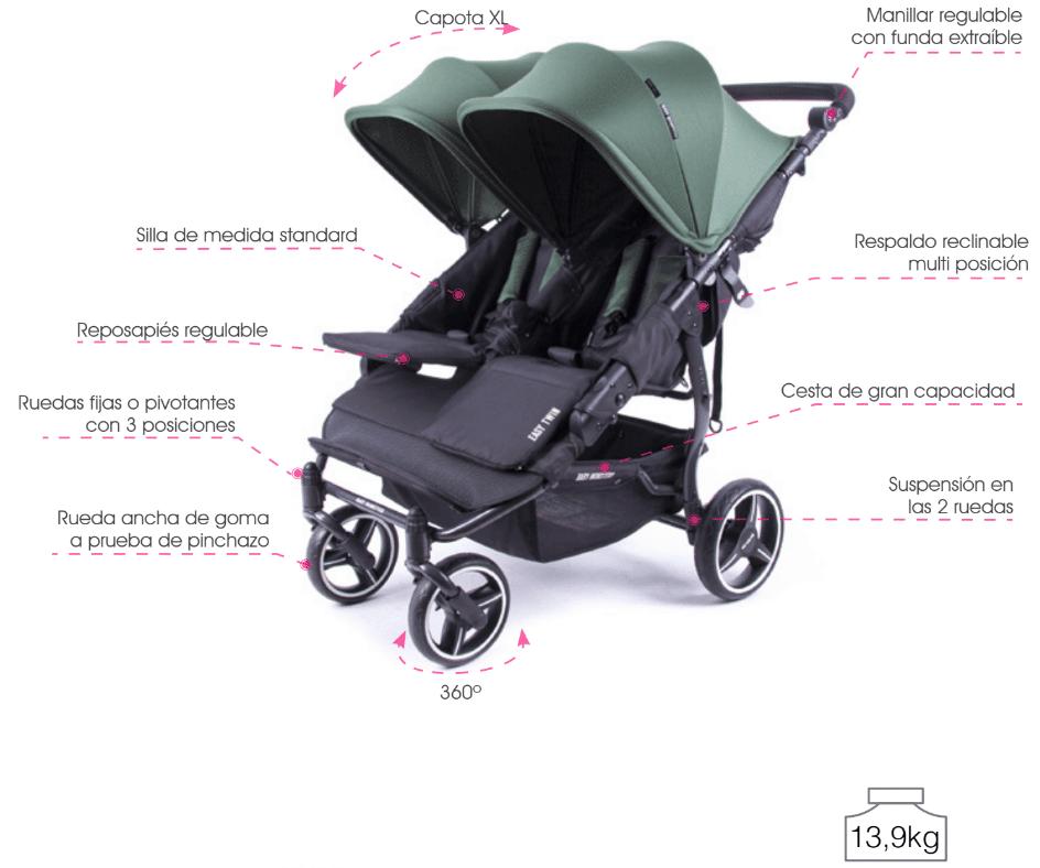 Baby Monsters easy twin 3.0s especificaciones generales