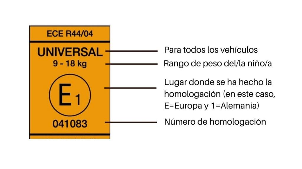 Etiqueta silla ECE R44/04
