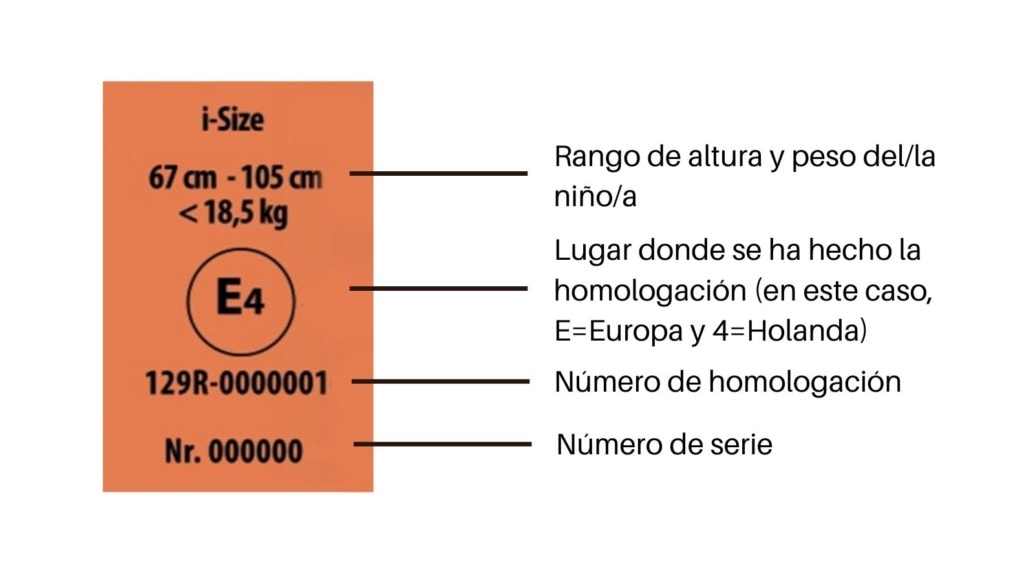 Etiqueta silla homologación i-Size